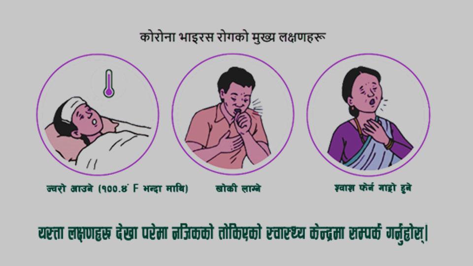 corona virus - The Times Of Nepal